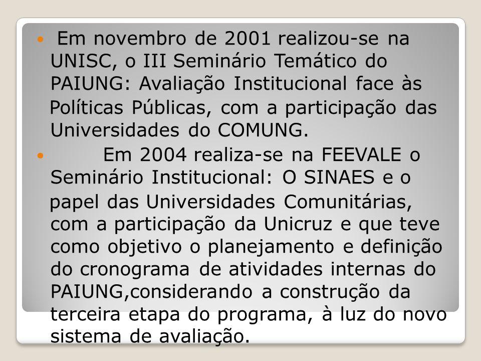Em novembro de 2001 realizou-se na UNISC, o III Seminário Temático do PAIUNG: Avaliação Institucional face às Políticas Públicas, com a participação d