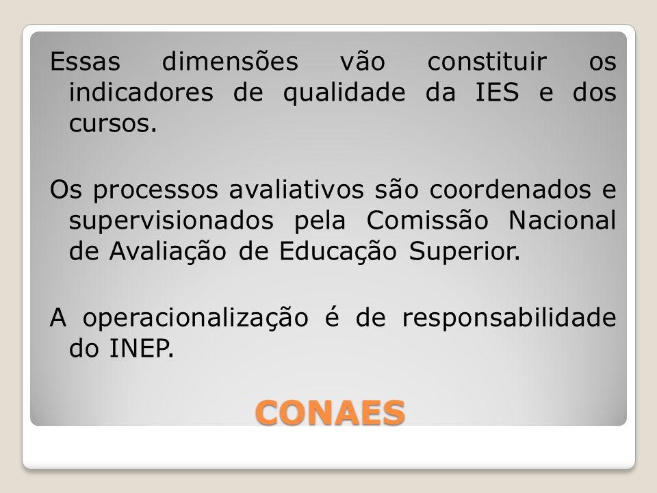 CONAES Essas dimensões vão constituir os indicadores de qualidade da IES e dos cursos. Os processos avaliativos são coordenados e supervisionados pela