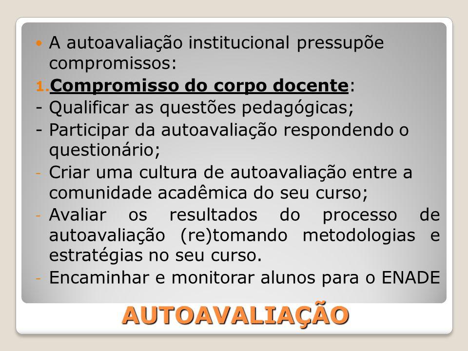 AUTOAVALIAÇÃO 2.