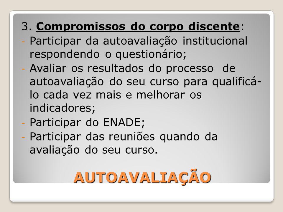 AUTOAVALIAÇÃO 3. Compromissos do corpo discente: - Participar da autoavaliação institucional respondendo o questionário; - Avaliar os resultados do pr