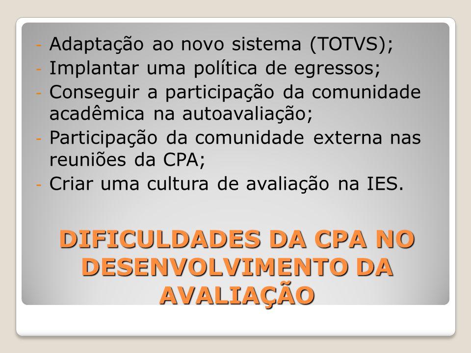 AVALIAÇÃO INSTITUCIONAL EXTERNA 11.