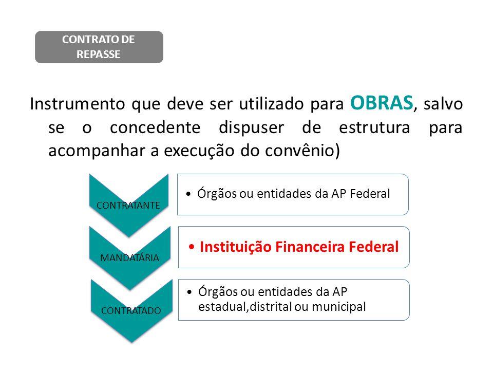Instrumento que deve ser utilizado para OBRAS, salvo se o concedente dispuser de estrutura para acompanhar a execução do convênio) CONTRATANTE Órgãos