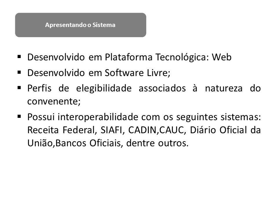  Desenvolvido em Plataforma Tecnológica: Web  Desenvolvido em Software Livre;  Perfis de elegibilidade associados à natureza do convenente;  Possu