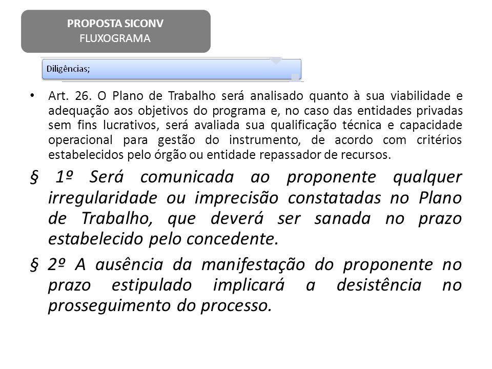 Art. 26. O Plano de Trabalho será analisado quanto à sua viabilidade e adequação aos objetivos do programa e, no caso das entidades privadas sem fins