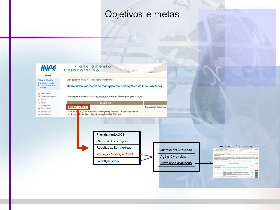 Objetivos Estratégicos Resultados Estratégicos Projeção Avaliação 2009 Avaliação 2008 Justificativa Avaliação Ações Gerenciais Síntese da Avaliação Avaliação Planejamento Objetivos e metas