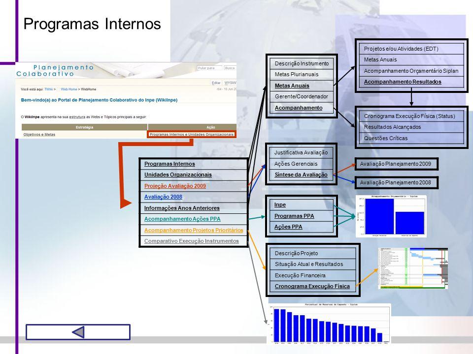 Programas Internos Unidades Organizacionais Projeção Avaliação 2009 Avaliação 2008 Informações Anos Anteriores Acompanhamento Ações PPA Acompanhamento Projetos Prioritários Comparativo Execução Instrumentos Descrição Instrumento Metas Plurianuais Metas Anuais Gerente/Coordenador Acompanhamento Projetos e/ou Atividades (EDT) Metas Anuais Acompanhamento Orçamentário Siplan Acompanhamento Resultados Cronograma Execução Física (Status) Resultados Alcançados Questões Críticas Justificativa Avaliação Ações Gerenciais Síntese da Avaliação Avaliação Planejamento 2009 Avaliação Planejamento 2008 Inpe Programas PPA Ações PPA Descrição Projeto Situação Atual e Resultados Execução Financeira Cronograma Execução Física