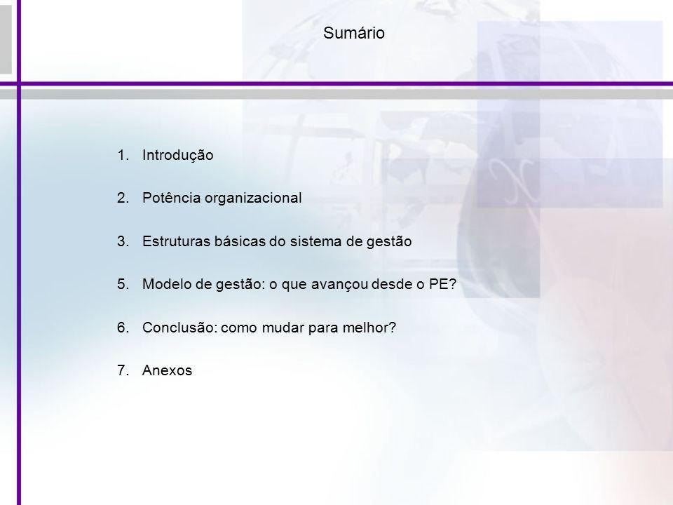 Sumário 1.Introdução 2.Potência organizacional 3.Estruturas básicas do sistema de gestão 5.Modelo de gestão: o que avançou desde o PE.