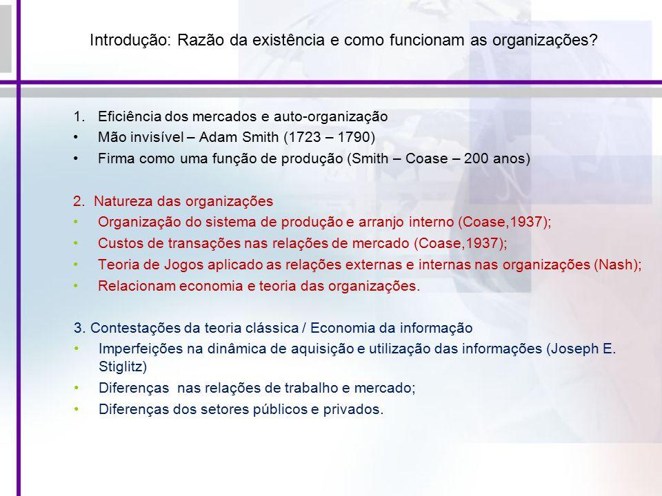 Introdução: Razão da existência e como funcionam as organizações.