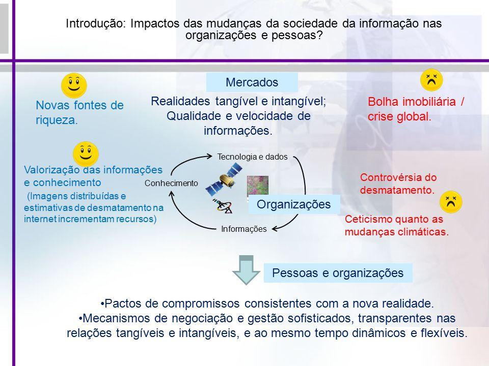 Introdução: Impactos das mudanças da sociedade da informação nas organizações e pessoas.