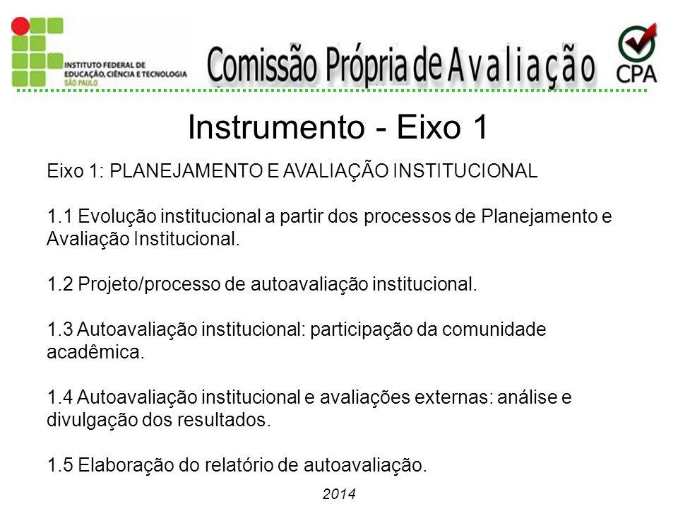 2014 Eixo 1: PLANEJAMENTO E AVALIAÇÃO INSTITUCIONAL 1.1 Evolução institucional a partir dos processos de Planejamento e Avaliação Institucional. 1.2 P
