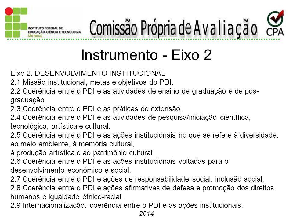 2014 Eixo 2: DESENVOLVIMENTO INSTITUCIONAL 2.1 Missão institucional, metas e objetivos do PDI. 2.2 Coerência entre o PDI e as atividades de ensino de