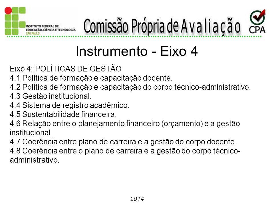 2014 Eixo 4: POLÍTICAS DE GESTÃO 4.1 Política de formação e capacitação docente. 4.2 Política de formação e capacitação do corpo técnico-administrativ