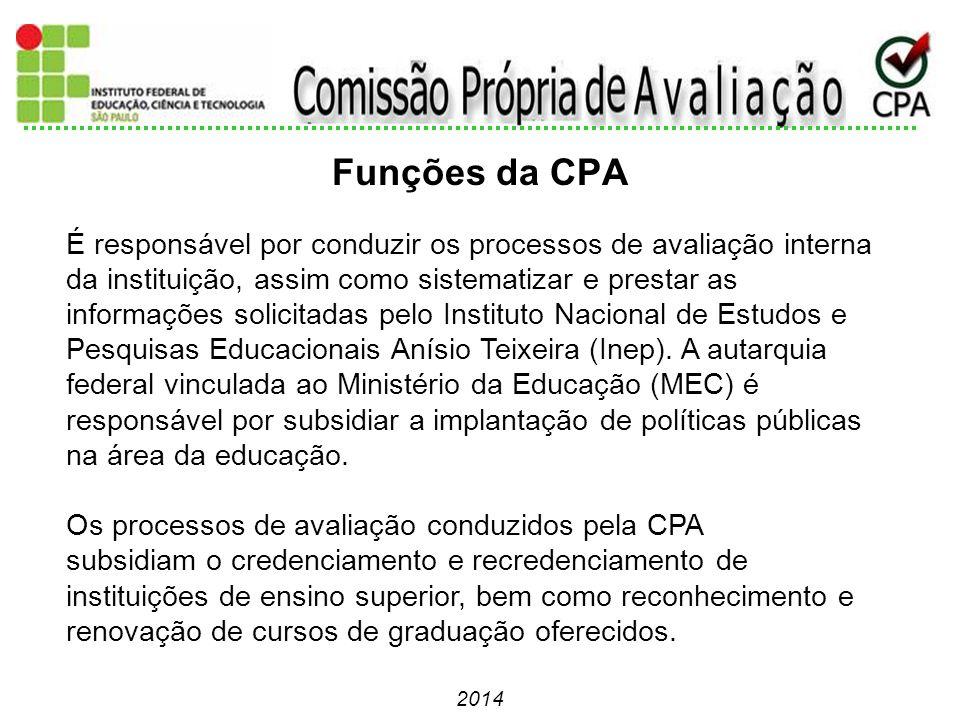 2014 É responsável por conduzir os processos de avaliação interna da instituição, assim como sistematizar e prestar as informações solicitadas pelo In