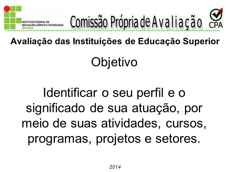 2014 Objetivo Identificar o seu perfil e o significado de sua atuação, por meio de suas atividades, cursos, programas, projetos e setores. Avaliação d