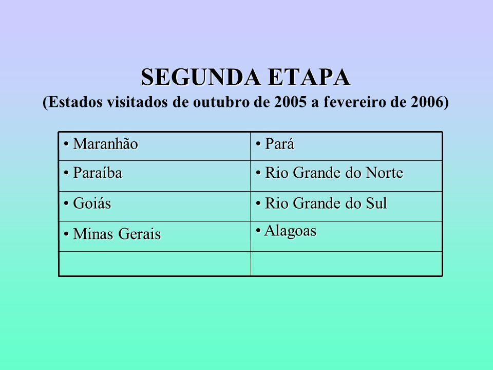 SEGUNDA ETAPA SEGUNDA ETAPA (Estados visitados de outubro de 2005 a fevereiro de 2006) Minas Gerais Minas Gerais Rio Grande do Sul Rio Grande do Sul Alagoas Alagoas Goiás Goiás Rio Grande do Norte Rio Grande do Norte Paraíba Paraíba Pará Pará Maranhão Maranhão
