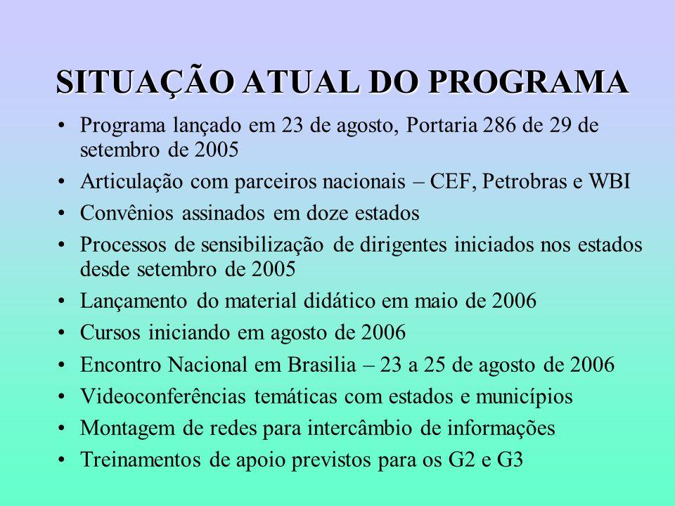 SITUAÇÃO ATUAL DO PROGRAMA Programa lançado em 23 de agosto, Portaria 286 de 29 de setembro de 2005 Articulação com parceiros nacionais – CEF, Petrobras e WBI Convênios assinados em doze estados Processos de sensibilização de dirigentes iniciados nos estados desde setembro de 2005 Lançamento do material didático em maio de 2006 Cursos iniciando em agosto de 2006 Encontro Nacional em Brasilia – 23 a 25 de agosto de 2006 Videoconferências temáticas com estados e municípios Montagem de redes para intercâmbio de informações Treinamentos de apoio previstos para os G2 e G3