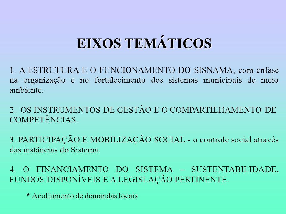 EIXOS TEMÁTICOS 1.