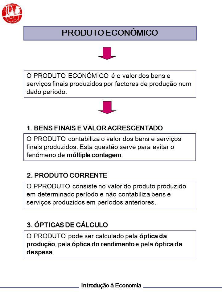 Introdução à Economia O PRODUTO PELAS 3 ÓPTICAS Contributo de cada ramo de actividade para o valor do produto final (tipo de bens e serviços produzidos na economia – ramo de actividade) 1.