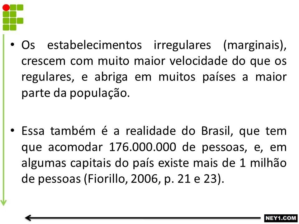 Os estabelecimentos irregulares (marginais), crescem com muito maior velocidade do que os regulares, e abriga em muitos países a maior parte da popula