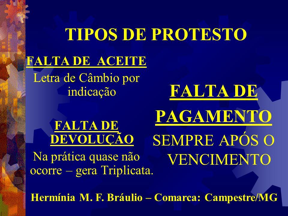 TIPOS DE PROTESTO FALTA DE ACEITE Letra de Câmbio por indicação FALTA DE DEVOLUÇÃO Na prática quase não ocorre – gera Triplicata.