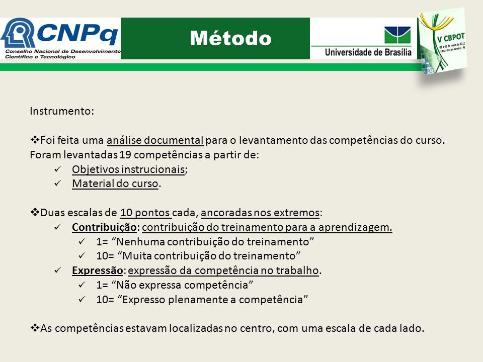 Método Instrumento:  Foi feita uma análise documental para o levantamento das competências do curso.