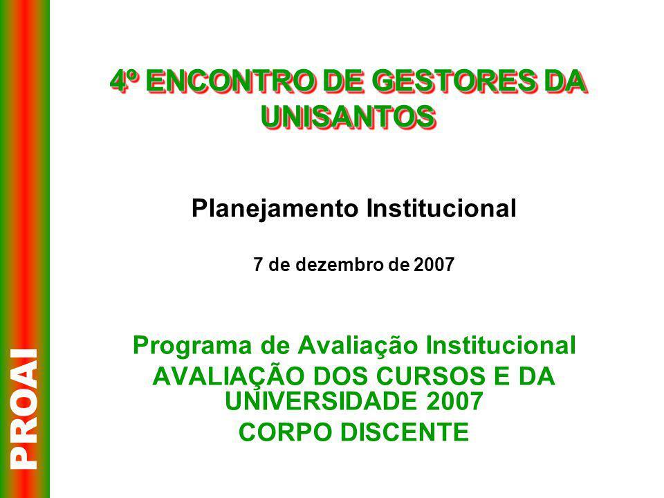 4º ENCONTRO DE GESTORES DA UNISANTOS Planejamento Institucional 7 de dezembro de 2007 Programa de Avaliação Institucional AVALIAÇÃO DOS CURSOS E DA UNIVERSIDADE 2007 CORPO DISCENTE PROAI