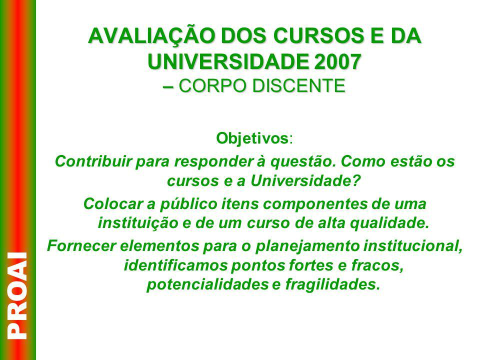 AVALIAÇÃO DOS CURSOS E DA UNIVERSIDADE 2007 – CORPO DISCENTE Objetivos: Contribuir para responder à questão.