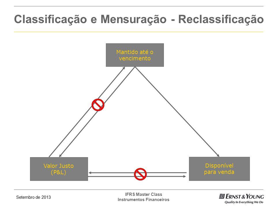 Setembro de 2013 IFRS Master Class Instrumentos Financeiros Mantido até o vencimento Valor Justo (P&L) Disponível para venda Classificação e Mensuraçã