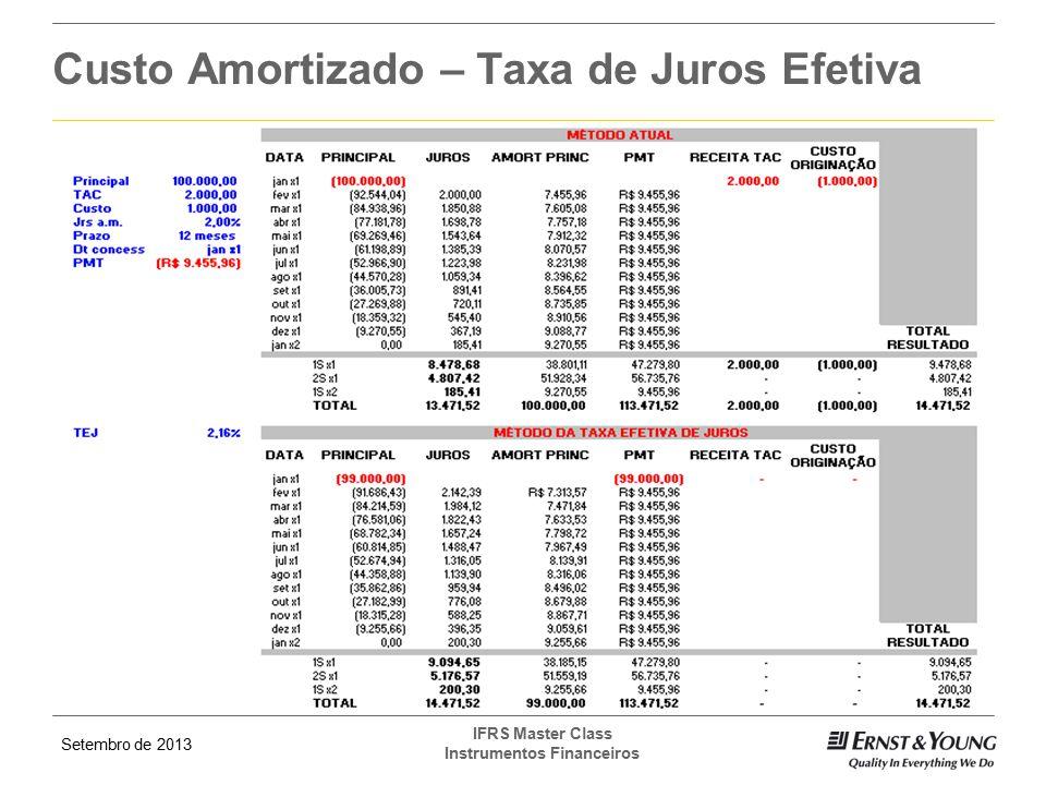 Setembro de 2013 IFRS Master Class Instrumentos Financeiros Custo Amortizado – Taxa de Juros Efetiva