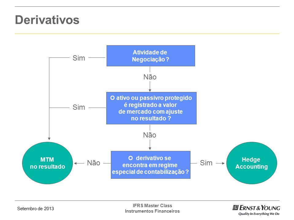 Setembro de 2013 IFRS Master Class Instrumentos Financeiros Atividade de Negociação ? MTM no resultado O ativo ou passivro protegido é registrado a va