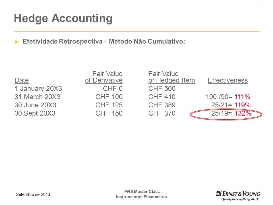 Setembro de 2013 IFRS Master Class Instrumentos Financeiros Fair ValueFair Value Dateof Derivativeof Hedged Item Effectiveness 1 January 20X3CHF 0CHF