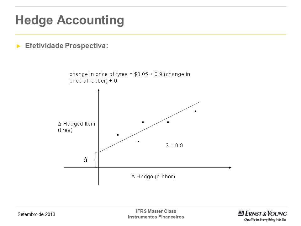 Setembro de 2013 IFRS Master Class Instrumentos Financeiros ► Efetividade Prospectiva: Hedge Accounting