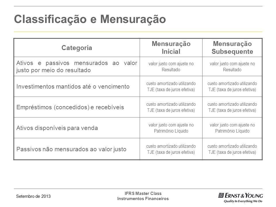 Setembro de 2013 IFRS Master Class Instrumentos Financeiros Categoria Mensuração Inicial Mensuração Subsequente Ativos e passivos mensurados ao valor