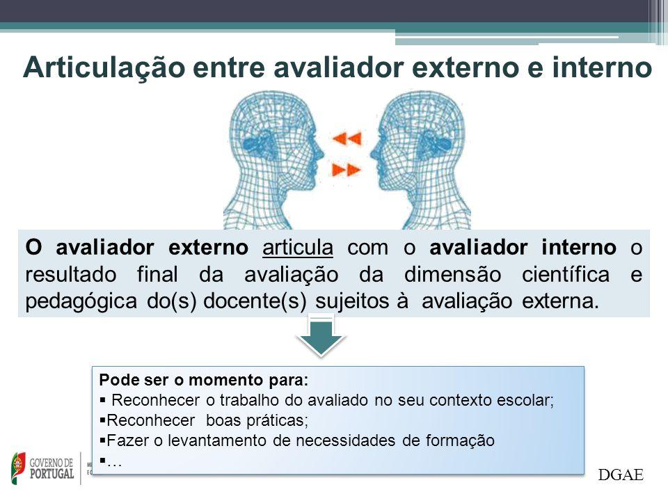 DGAE Articulação entre avaliador externo e interno O avaliador externo articula com o avaliador interno o resultado final da avaliação da dimensão cie