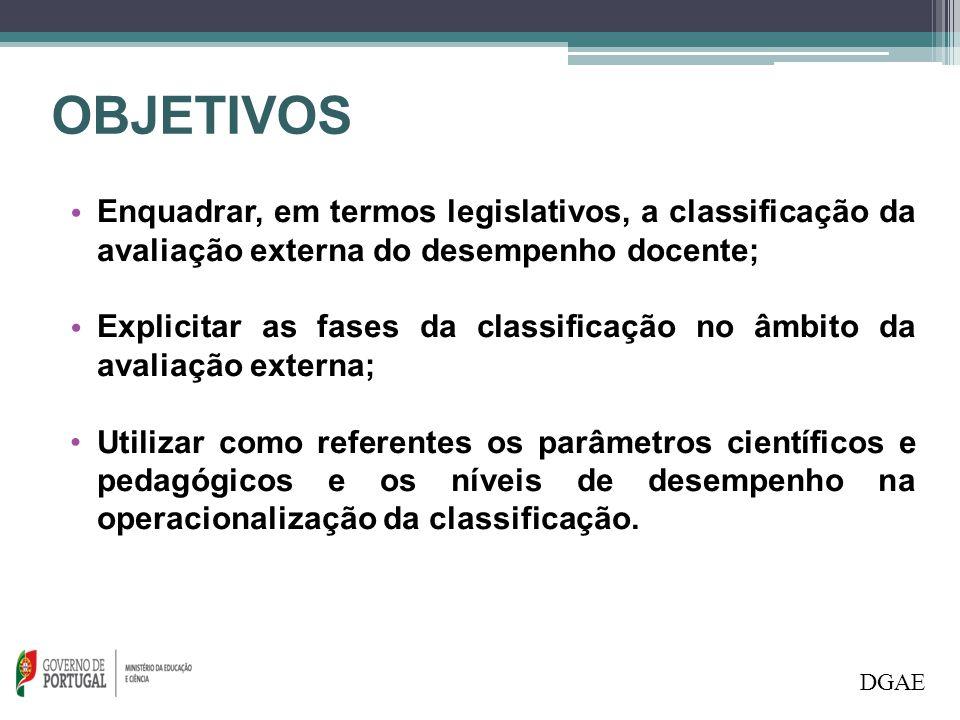 OBJETIVOS DGAE Enquadrar, em termos legislativos, a classificação da avaliação externa do desempenho docente; Explicitar as fases da classificação no
