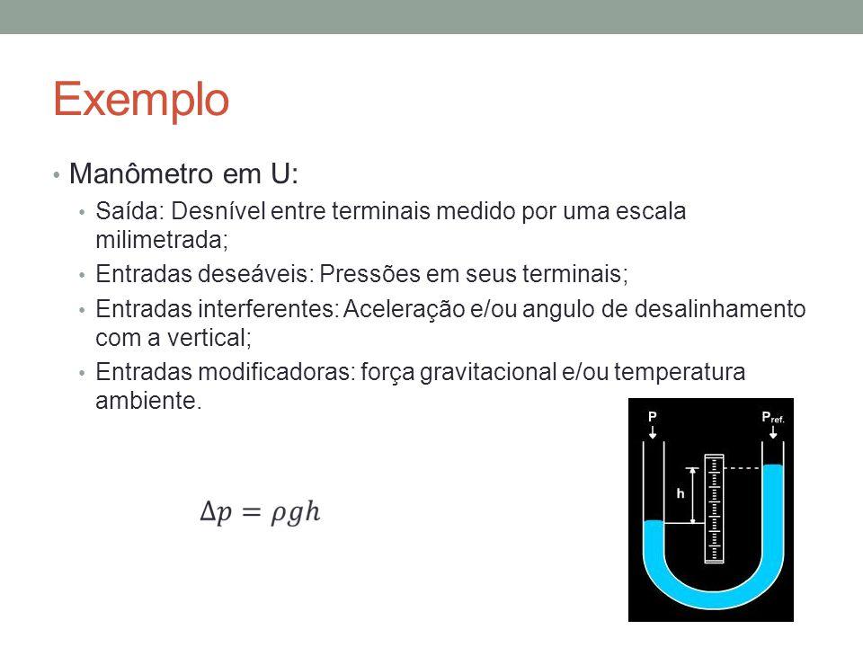 Exemplo Manômetro em U: Saída: Desnível entre terminais medido por uma escala milimetrada; Entradas deseáveis: Pressões em seus terminais; Entradas in