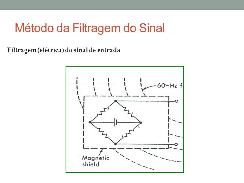 Método da Filtragem do Sinal Filtragem (elétrica) do sinal de entrada