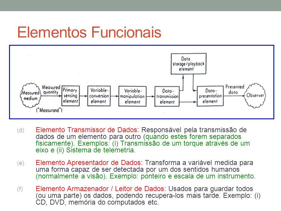Elementos Funcionais (d) Elemento Transmissor de Dados: Responsável pela transmissão de dados de um elemento para outro (quando estes forem separados