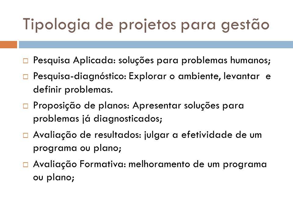 Tipologia de projetos para gestão  Pesquisa Aplicada: soluções para problemas humanos;  Pesquisa-diagnóstico: Explorar o ambiente, levantar e defini
