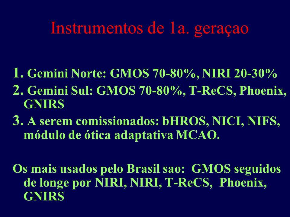 Instrumentos de 1a. geraçao 1. Gemini Norte: GMOS 70-80%, NIRI 20-30% 2.
