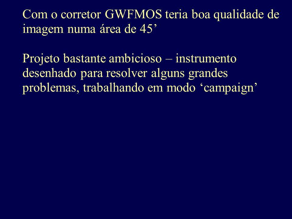 Com o corretor GWFMOS teria boa qualidade de imagem numa área de 45' Projeto bastante ambicioso – instrumento desenhado para resolver alguns grandes problemas, trabalhando em modo 'campaign'