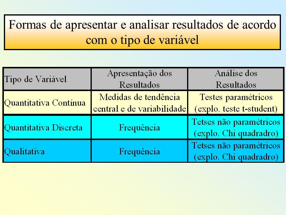 Formas de apresentar e analisar resultados de acordo com o tipo de variável