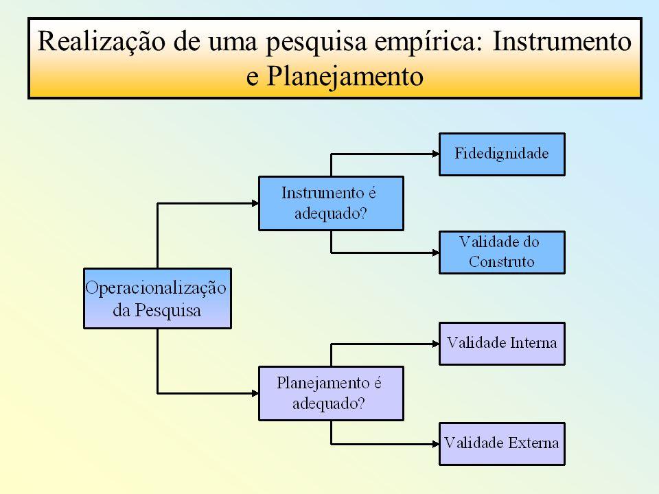 Realização de uma pesquisa empírica: Instrumento e Planejamento