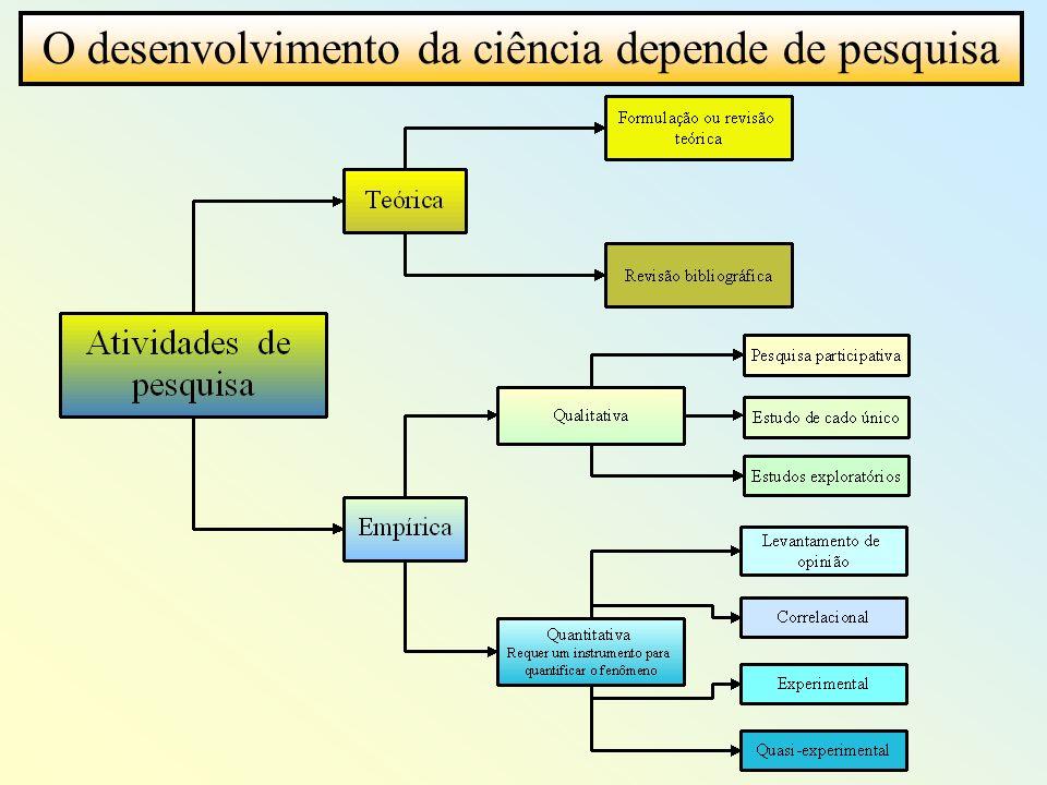 Dois tipos de PESQUISA Qualitativa EM PSICOLOGIA