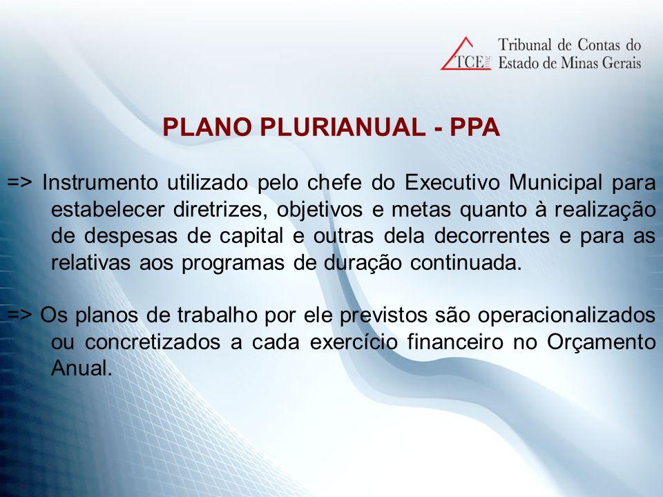 LEI DE DIRETRIZES ORÇAMENTÁRIAS – LDO => Inovação da Constituição de 1988.