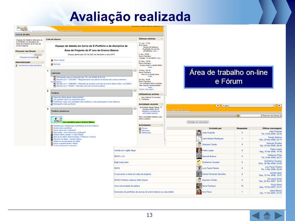 13 Área de trabalho on-line e Fórum Avaliação realizada