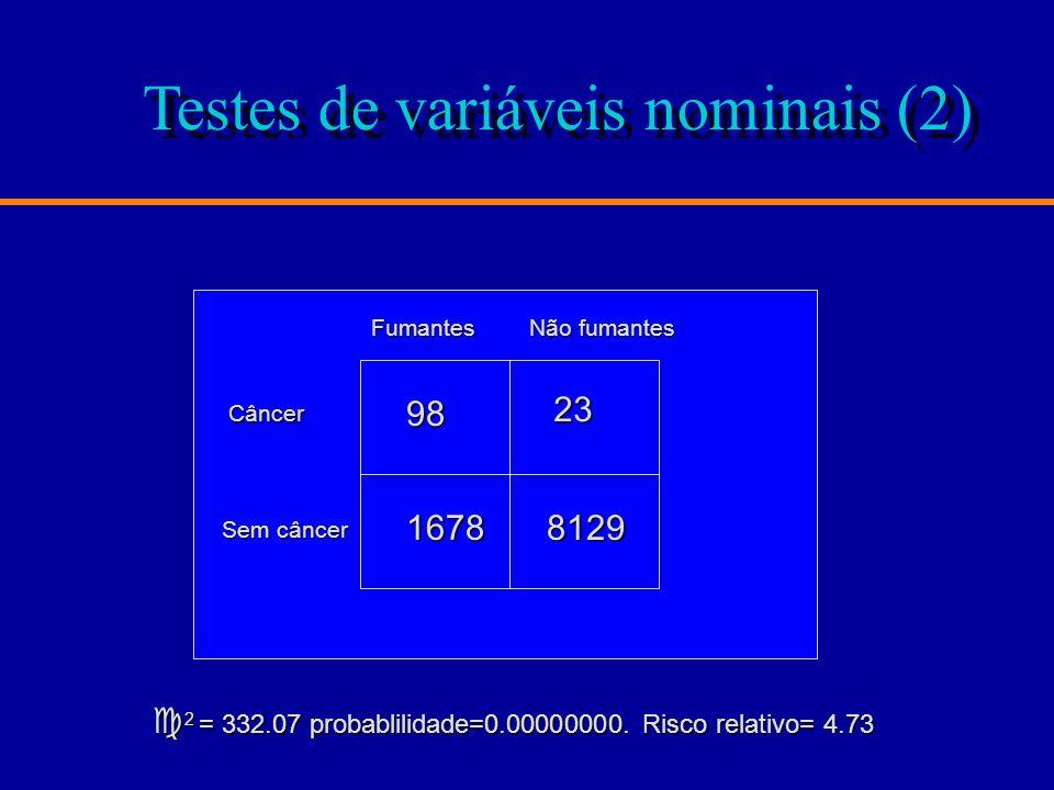 Testes de variáveis nominais (2) Câncer Sem câncer Fumantes Não fumantes 98 8129 23 1678  2 = 332.07 probablilidade=0.00000000.