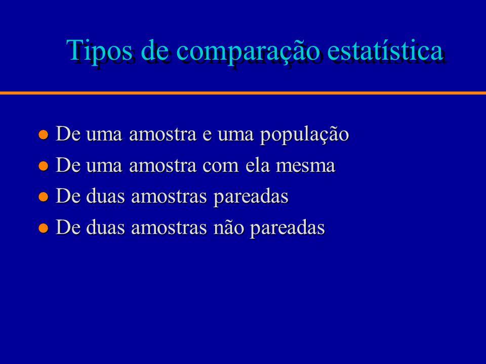 Tipos de comparação estatística l De uma amostra e uma população l De uma amostra com ela mesma l De duas amostras pareadas l De duas amostras não pareadas