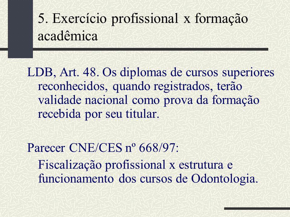 5. Exercício profissional x formação acadêmica LDB, Art.