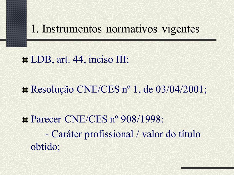1. Instrumentos normativos vigentes LDB, art.